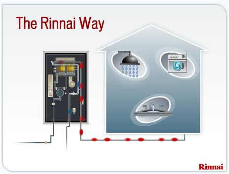 how tankless works - rinnai water heaters